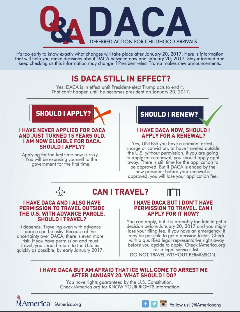 The Outlook for DACA