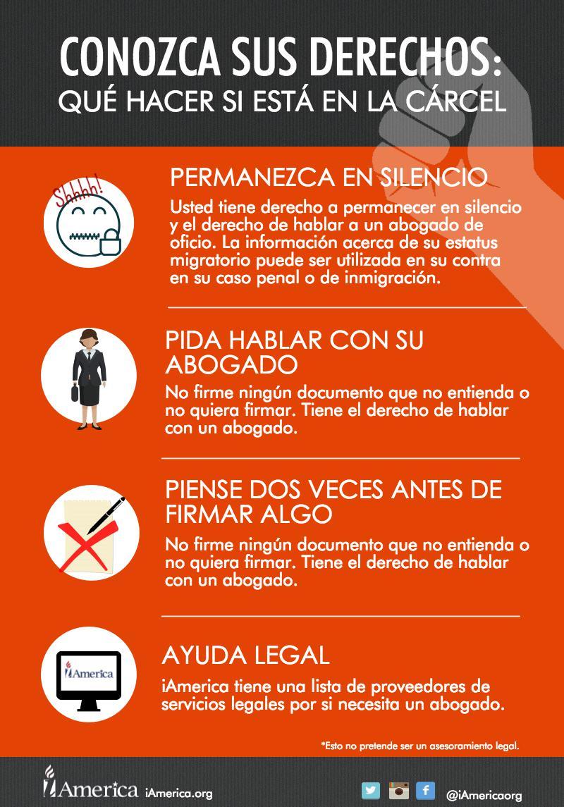 Conozca sus Derechos! Ante los Agentes de Inmigración
